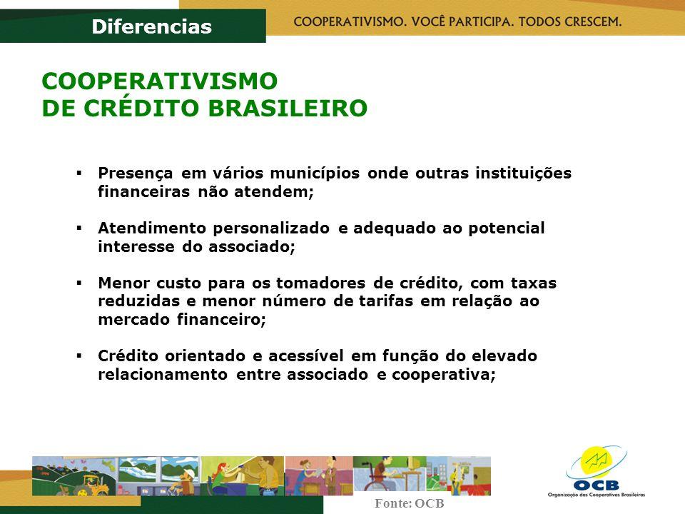 Presença em vários municípios onde outras instituições financeiras não atendem; Atendimento personalizado e adequado ao potencial interesse do associa