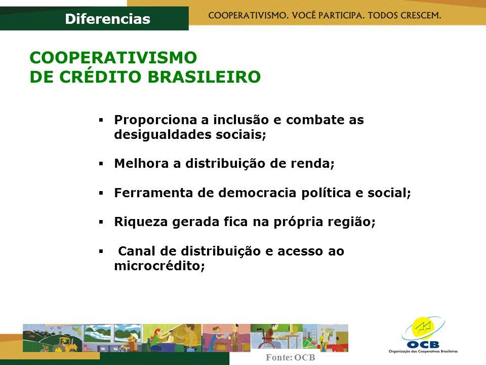 Proporciona a inclusão e combate as desigualdades sociais; Melhora a distribuição de renda; Ferramenta de democracia política e social; Riqueza gerada fica na própria região; Canal de distribuição e acesso ao microcrédito; Diferencias Fonte: OCB COOPERATIVISMO DE CRÉDITO BRASILEIRO