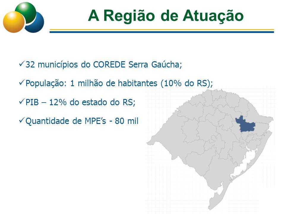 A Região de Atuação 32 municípios do COREDE Serra Gaúcha; População: 1 milhão de habitantes (10% do RS); PIB – 12% do estado do RS; Quantidade de MPEs