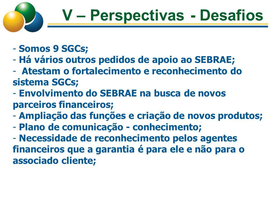 V – Perspectivas - Desafios - Somos 9 SGCs; - Há vários outros pedidos de apoio ao SEBRAE; - Atestam o fortalecimento e reconhecimento do sistema SGCs