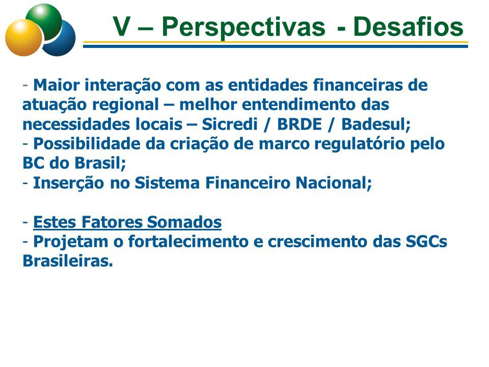 V – Perspectivas - Desafios - Maior interação com as entidades financeiras de atuação regional – melhor entendimento das necessidades locais – Sicredi