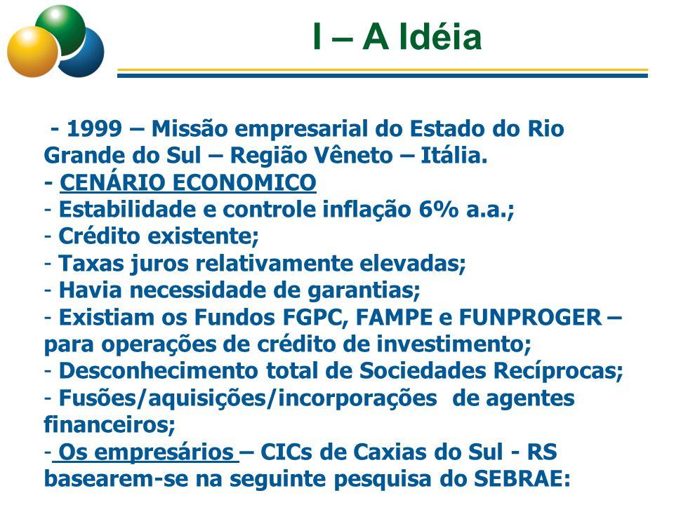 I – A Idéia - 1999 – Missão empresarial do Estado do Rio Grande do Sul – Região Vêneto – Itália. - CENÁRIO ECONOMICO - Estabilidade e controle inflaçã