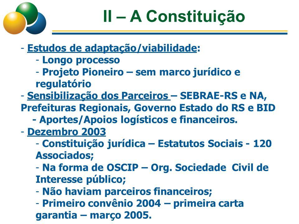 II – A Constituição - Estudos de adaptação/viabilidade: - Longo processo - Projeto Pioneiro – sem marco jurídico e regulatório - Sensibilização dos Pa