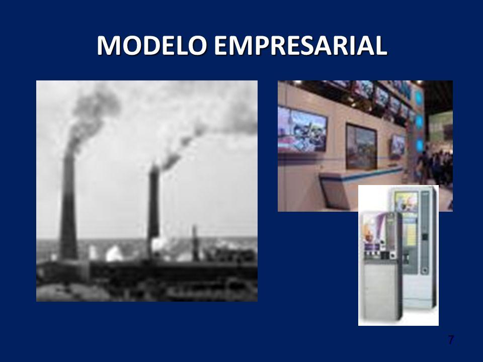 7 MODELO EMPRESARIAL
