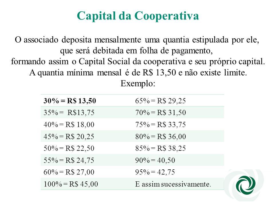 Capital da Cooperativa O associado deposita mensalmente uma quantia estipulada por ele, que será debitada em folha de pagamento, formando assim o Capi