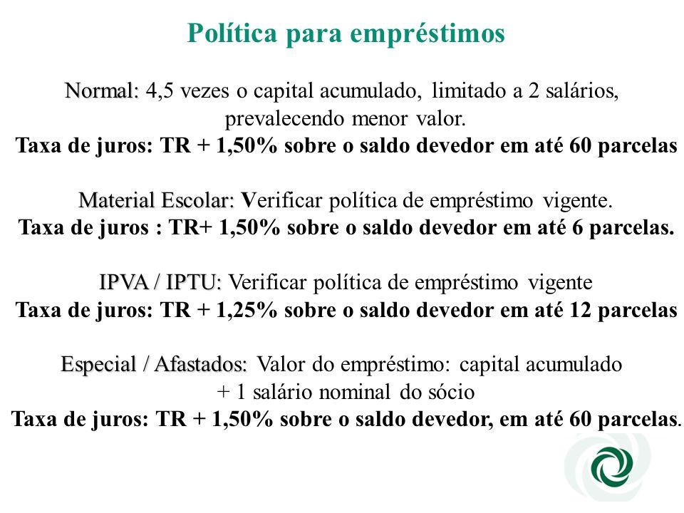 Política para empréstimos Normal: Normal: 4,5 vezes o capital acumulado, limitado a 2 salários, prevalecendo menor valor. Taxa de juros: TR + 1,50% so