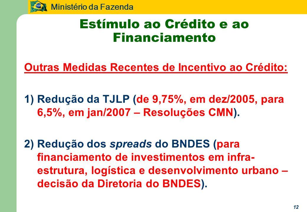 Ministério da Fazenda 12 Estímulo ao Crédito e ao Financiamento Outras Medidas Recentes de Incentivo ao Crédito: 1)Redução da TJLP (de 9,75%, em dez/2005, para 6,5%, em jan/2007 – Resoluções CMN).