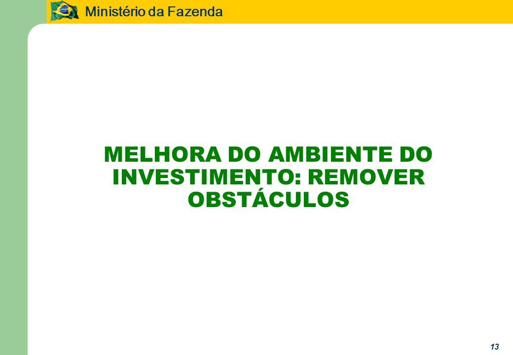 Ministério da Fazenda 13 MELHORA DO AMBIENTE DO INVESTIMENTO: REMOVER OBSTÁCULOS