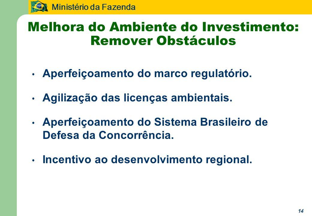 Ministério da Fazenda 14 Melhora do Ambiente do Investimento: Remover Obstáculos Aperfeiçoamento do marco regulatório. Agilização das licenças ambient