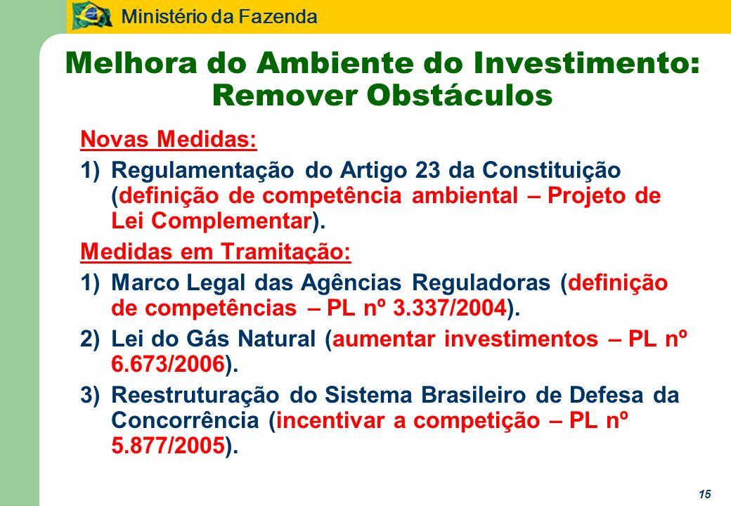 Ministério da Fazenda 15 Melhora do Ambiente do Investimento: Remover Obstáculos Novas Medidas: 1)Regulamentação do Artigo 23 da Constituição (definição de competência ambiental – Projeto de Lei Complementar).