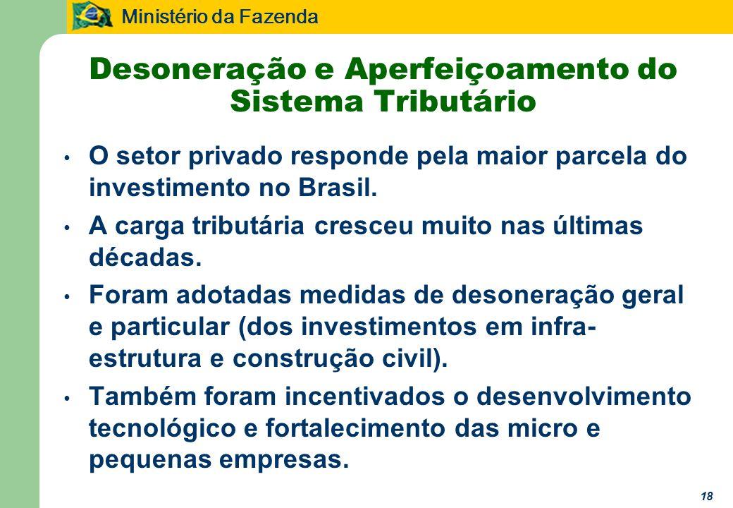 Ministério da Fazenda 18 Desoneração e Aperfeiçoamento do Sistema Tributário O setor privado responde pela maior parcela do investimento no Brasil. A