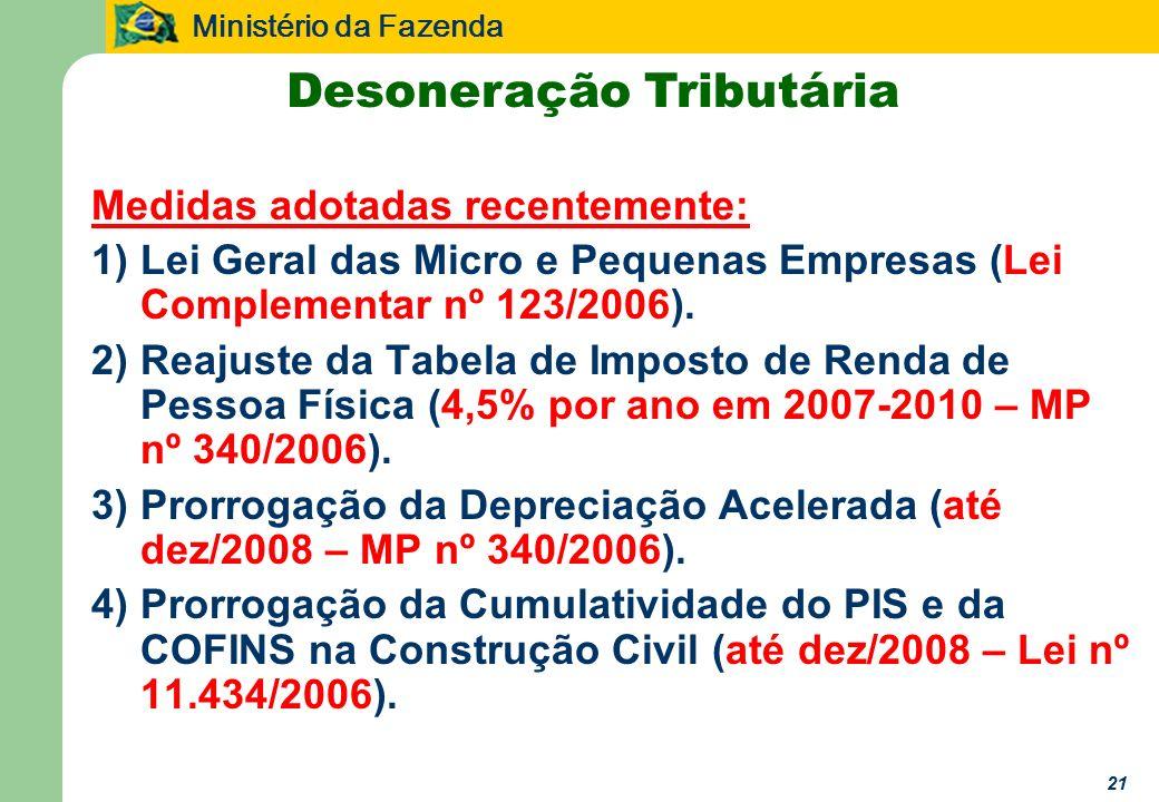 Ministério da Fazenda 21 Desoneração Tributária Medidas adotadas recentemente: 1)Lei Geral das Micro e Pequenas Empresas (Lei Complementar nº 123/2006