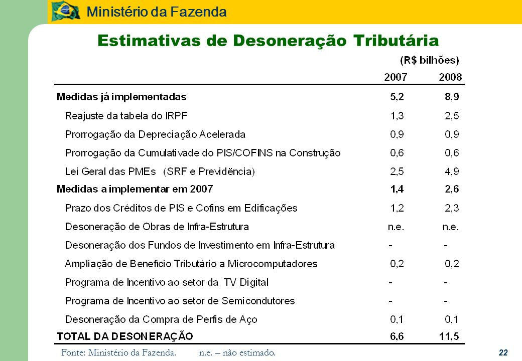 Ministério da Fazenda 22 Estimativas de Desoneração Tributária Fonte: Ministério da Fazenda. n.e. – não estimado.