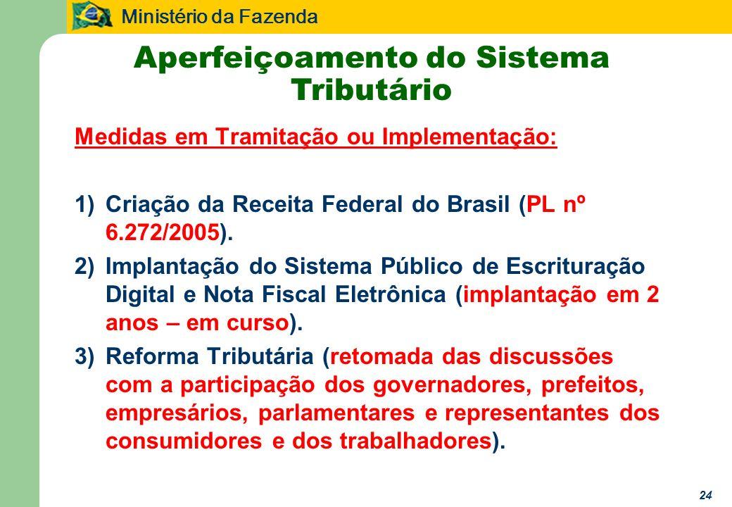 Ministério da Fazenda 24 Medidas em Tramitação ou Implementação: 1)Criação da Receita Federal do Brasil (PL nº 6.272/2005). 2)Implantação do Sistema P