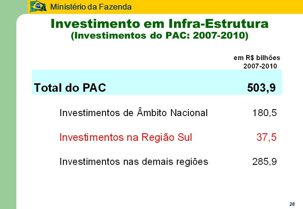 Ministério da Fazenda 28 Investimento em Infra-Estrutura (Investimentos do PAC: 2007-2010)