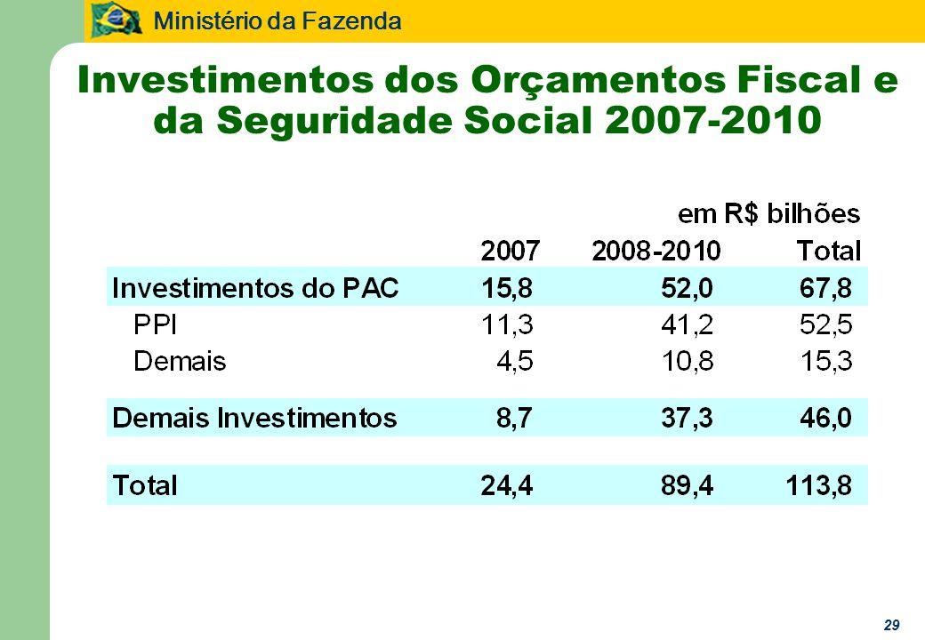 Ministério da Fazenda 29 Investimentos dos Orçamentos Fiscal e da Seguridade Social 2007-2010