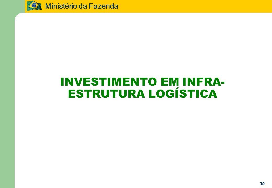 Ministério da Fazenda 30 INVESTIMENTO EM INFRA- ESTRUTURA LOGÍSTICA