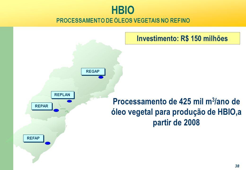Ministério da Fazenda 38 HBIO PROCESSAMENTO DE ÓLEOS VEGETAIS NO REFINO REGAP REPLAN REPAR REFAP Investimento: R$ 150 milhões Processamento de 425 mil m 3 /ano de óleo vegetal para produção de HBIO,a partir de 2008