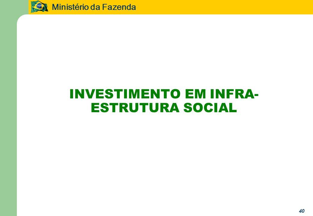 Ministério da Fazenda 40 INVESTIMENTO EM INFRA- ESTRUTURA SOCIAL