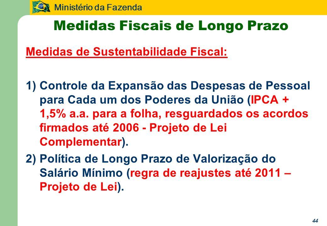 Ministério da Fazenda 44 Medidas Fiscais de Longo Prazo Medidas de Sustentabilidade Fiscal: 1)Controle da Expansão das Despesas de Pessoal para Cada um dos Poderes da União (IPCA + 1,5% a.a.