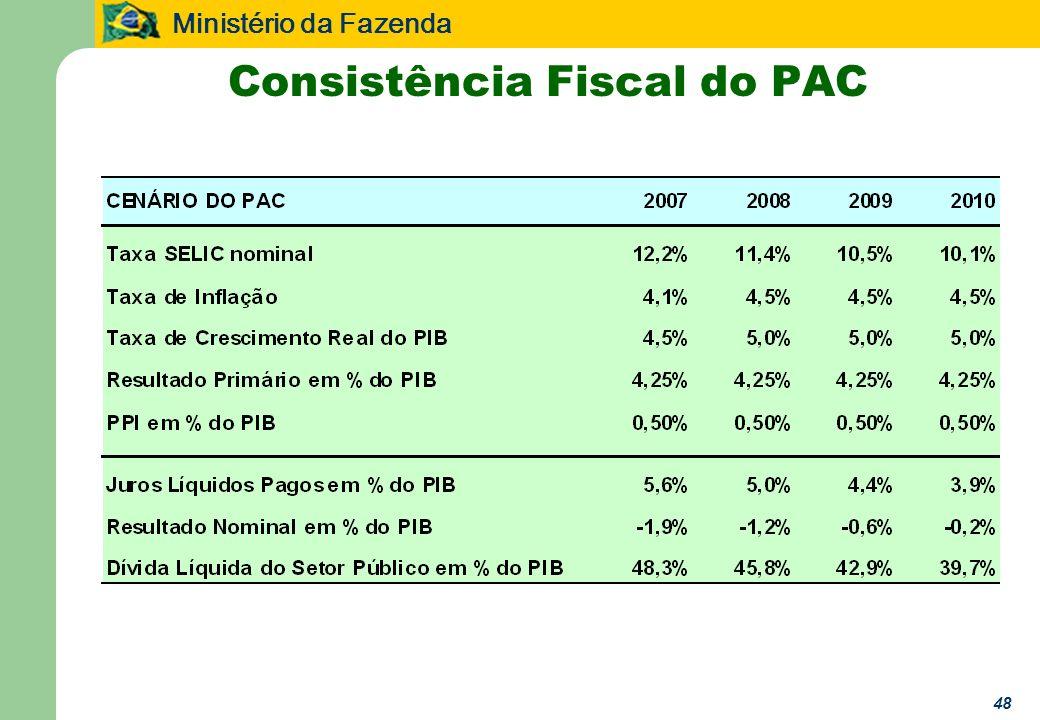 Ministério da Fazenda 48 Consistência Fiscal do PAC