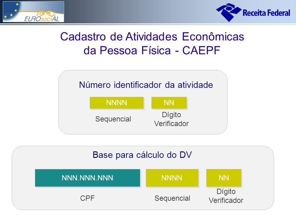 Cadastro de Atividades Econômicas da Pessoa Física - CAEPF Número identificador da atividade Base para cálculo do DV NNNN NN Sequencial Dígito Verificador NN Dígito Verificador NNN.NNN.NNN CPF NNNN Sequencial