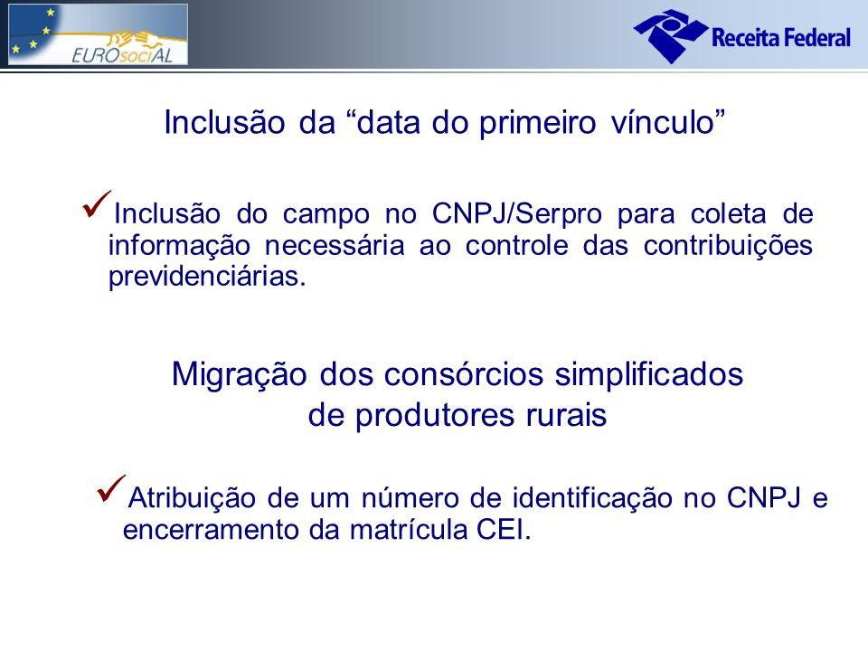 Inclusão do campo no CNPJ/Serpro para coleta de informação necessária ao controle das contribuições previdenciárias.