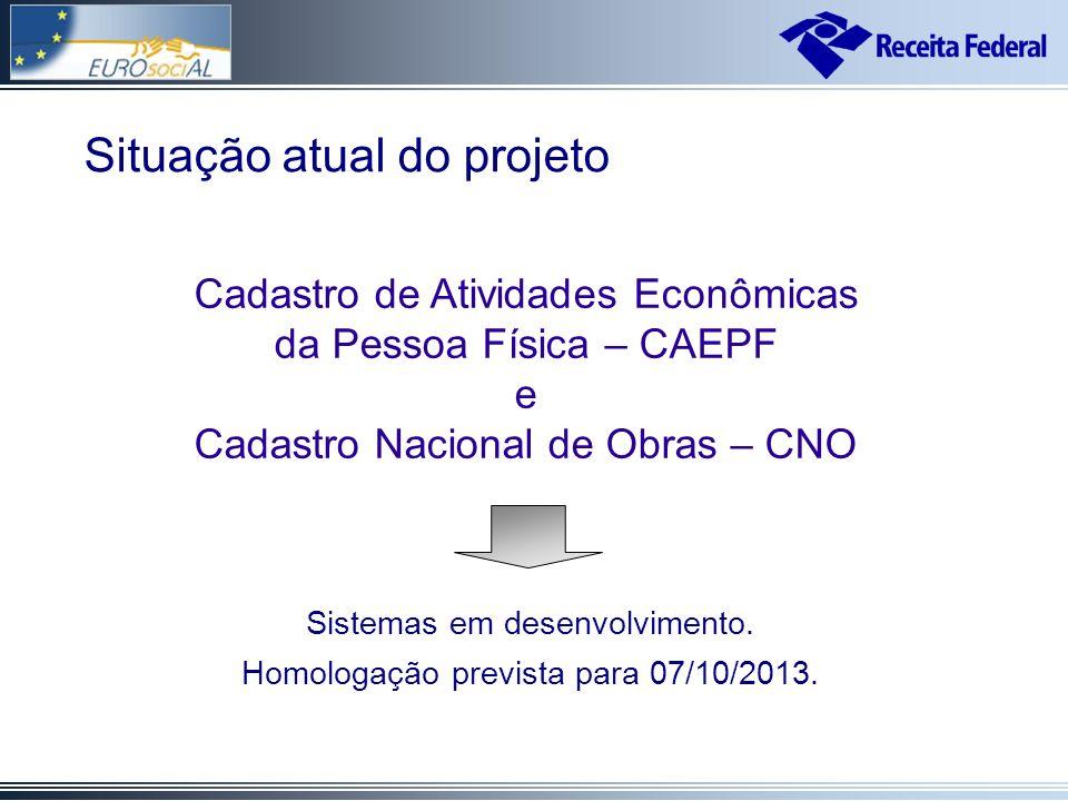 Situação atual do projeto Sistemas em desenvolvimento.