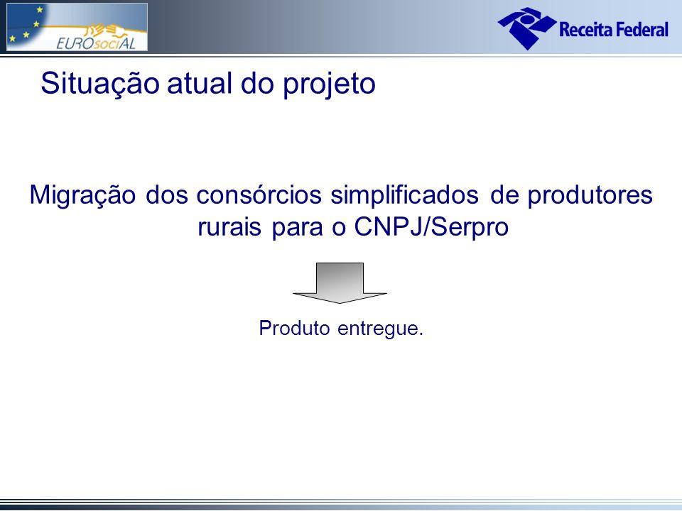 Situação atual do projeto Migração dos consórcios simplificados de produtores rurais para o CNPJ/Serpro Produto entregue.