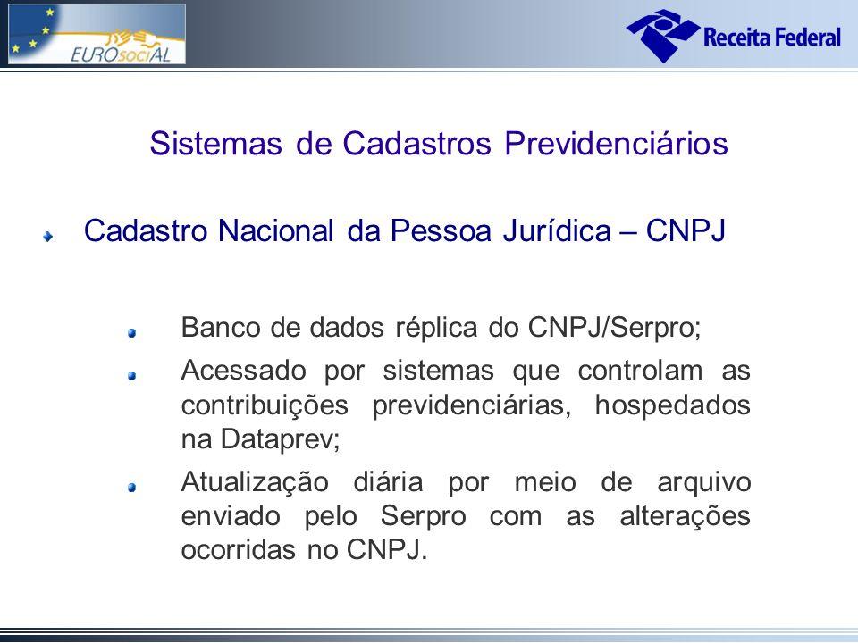 Cadastro Nacional da Pessoa Jurídica – CNPJ Banco de dados réplica do CNPJ/Serpro; Acessado por sistemas que controlam as contribuições previdenciárias, hospedados na Dataprev; Atualização diária por meio de arquivo enviado pelo Serpro com as alterações ocorridas no CNPJ.