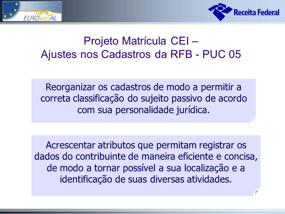Cadastros de Informações Previdenciárias Projeto Matrícula CEI – Ajustes nos Cadastros da RFB - PUC 05 Reorganizar os cadastros de modo a permitir a correta classificação do sujeito passivo de acordo com sua personalidade jurídica.
