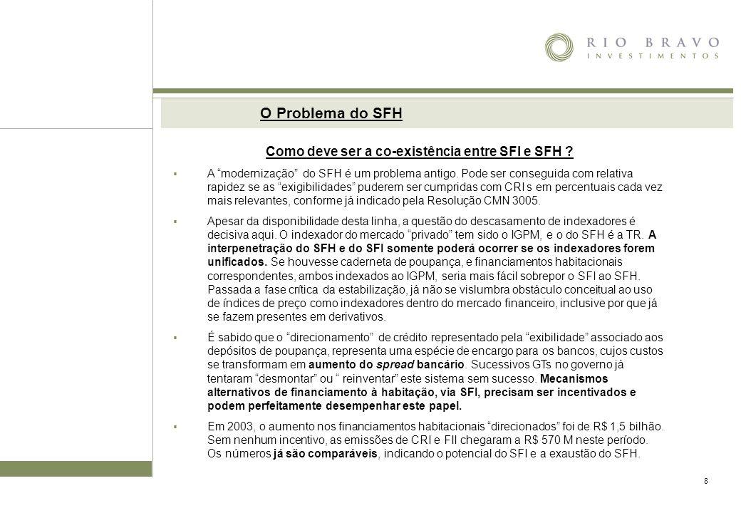 8 O Problema do SFH Como deve ser a co-existência entre SFI e SFH .