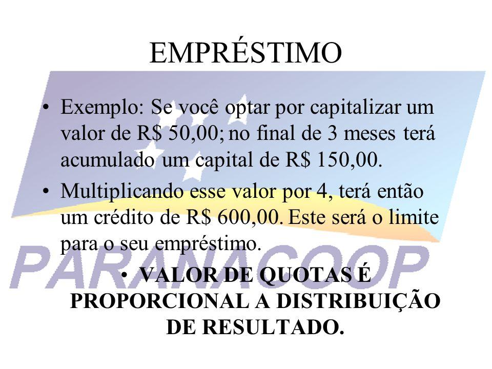 EMPRÉSTIMO Exemplo: Se você optar por capitalizar um valor de R$ 50,00; no final de 3 meses terá acumulado um capital de R$ 150,00. Multiplicando esse