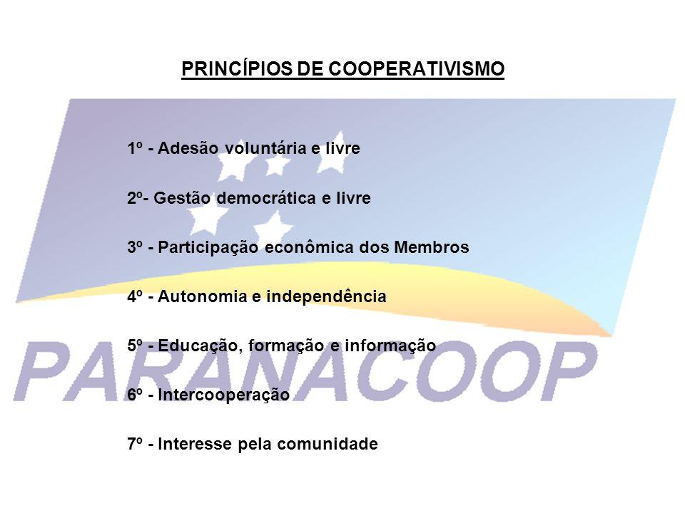 PRINCÍPIOS DE COOPERATIVISMO 1º - Adesão voluntária e livre 2º- Gestão democrática e livre 3º - Participação econômica dos Membros 4º - Autonomia e in