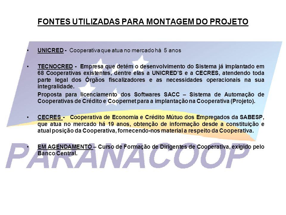 FONTES UTILIZADAS PARA MONTAGEM DO PROJETO UNICRED - Cooperativa que atua no mercado há 5 anos TECNOCRED - Empresa que detém o desenvolvimento do Sist