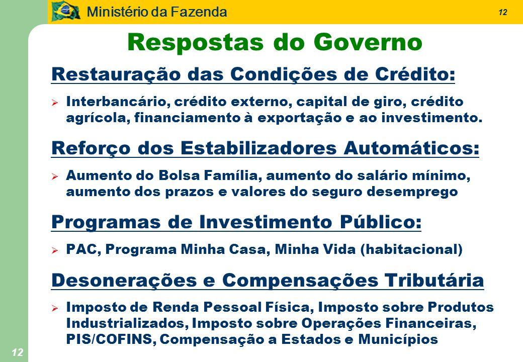 Ministério da Fazenda 12 Restauração das Condições de Crédito: Interbancário, crédito externo, capital de giro, crédito agrícola, financiamento à expo