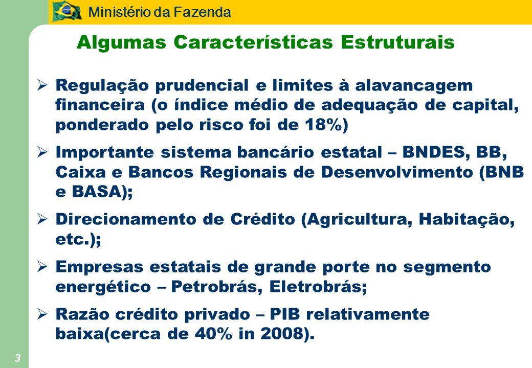 Ministério da Fazenda 3 Algumas Características Estruturais Regulação prudencial e limites à alavancagem financeira (o índice médio de adequação de ca