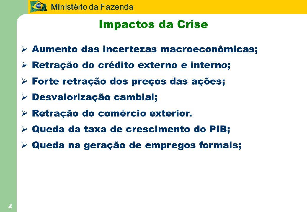 Ministério da Fazenda 4 Impactos da Crise Aumento das incertezas macroeconômicas; Retração do crédito externo e interno; Forte retração dos preços das