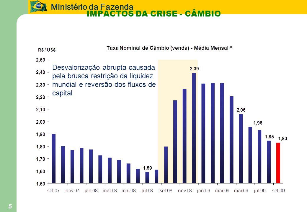 Ministério da Fazenda 5 IMPACTOS DA CRISE - CÂMBIO Desvalorização abrupta causada pela brusca restrição da liquidez mundial e reversão dos fluxos de c