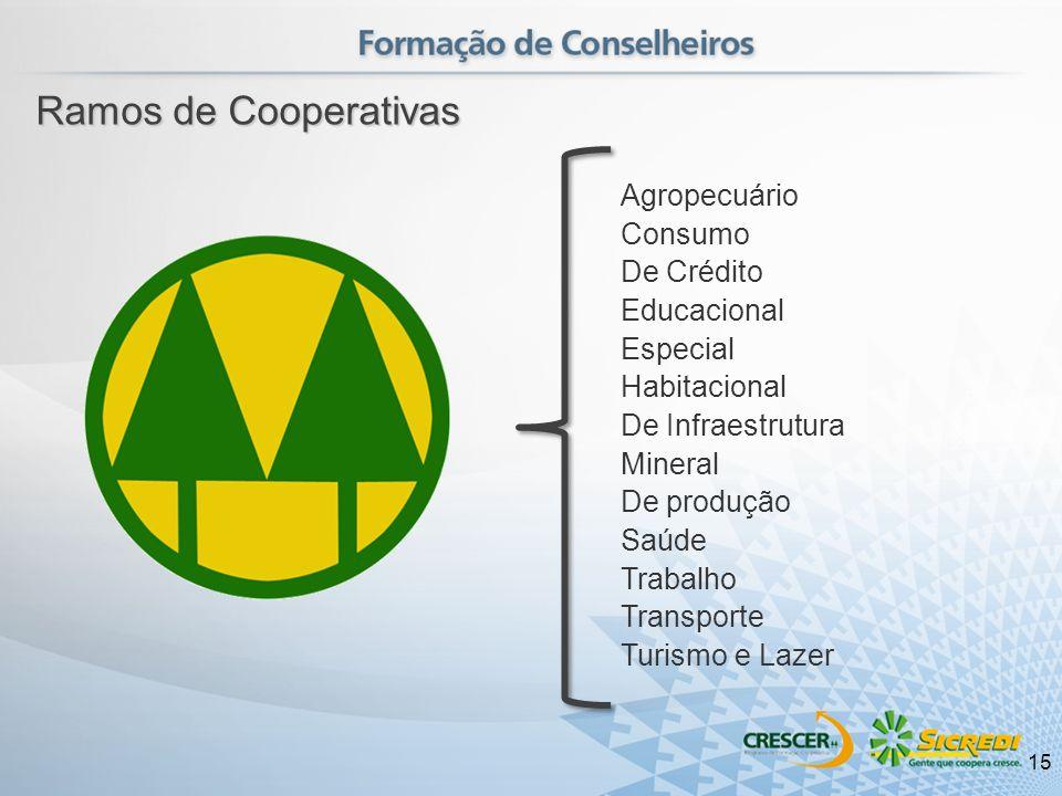 Agropecuário Consumo De Crédito Educacional Especial Habitacional De Infraestrutura Mineral De produção Saúde Trabalho Transporte Turismo e Lazer Ramo