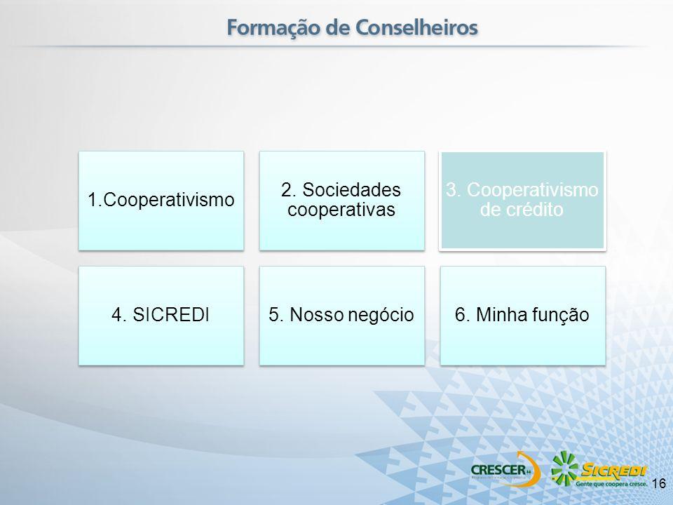 1.Cooperativismo 2. Sociedades cooperativas 3. Cooperativismo de crédito 4. SICREDI5. Nosso negócio6. Minha função 16
