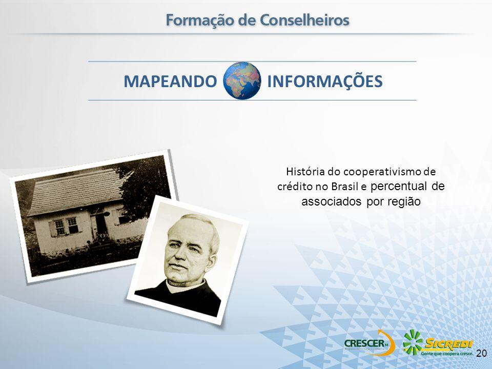 MAPEANDOINFORMAÇÕES História do cooperativismo de crédito no Brasil e percentual de associados por região 20
