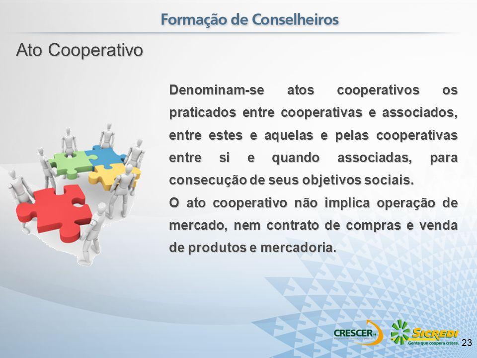 Denominam-se atos cooperativos os praticados entre cooperativas e associados, entre estes e aquelas e pelas cooperativas entre si e quando associadas,