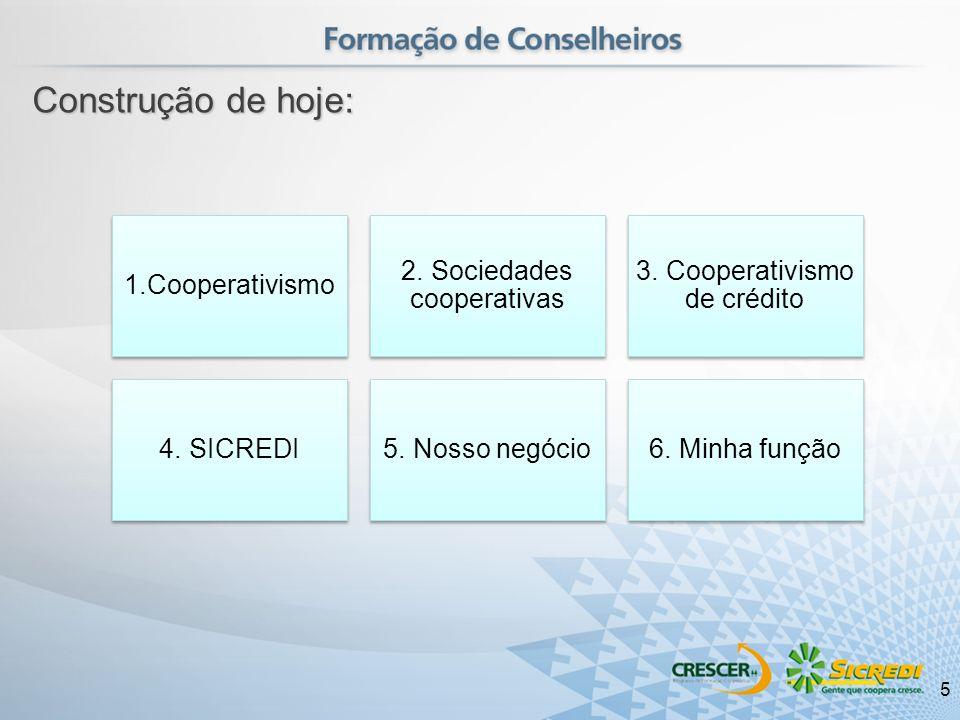 1.Cooperativismo 2. Sociedades cooperativas 3. Cooperativismo de crédito 4. SICREDI5. Nosso negócio6. Minha função Construção de hoje: 5