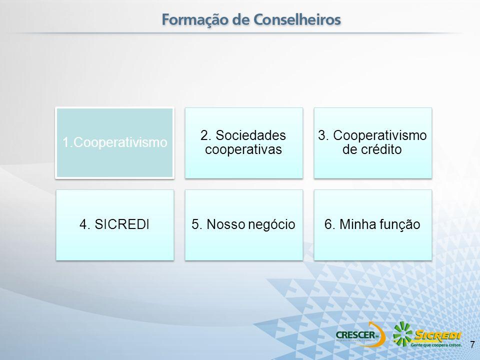 1.Cooperativismo 2. Sociedades cooperativas 3. Cooperativismo de crédito 4. SICREDI5. Nosso negócio6. Minha função 7
