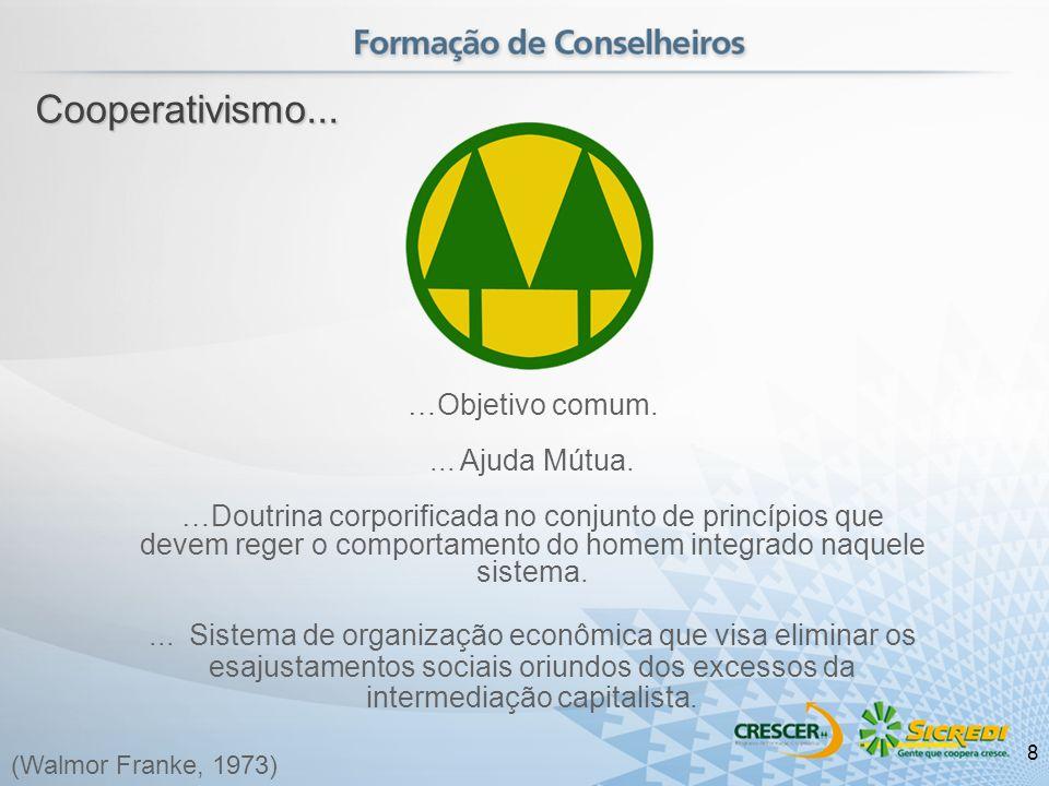 CooperativasBancos Tipo SocietárioSociedade CooperativaSociedade Anônima Objetivo Estruturação de um empreendimento econômico coletivo para o atendimento das necessidades próprias dos sócios.