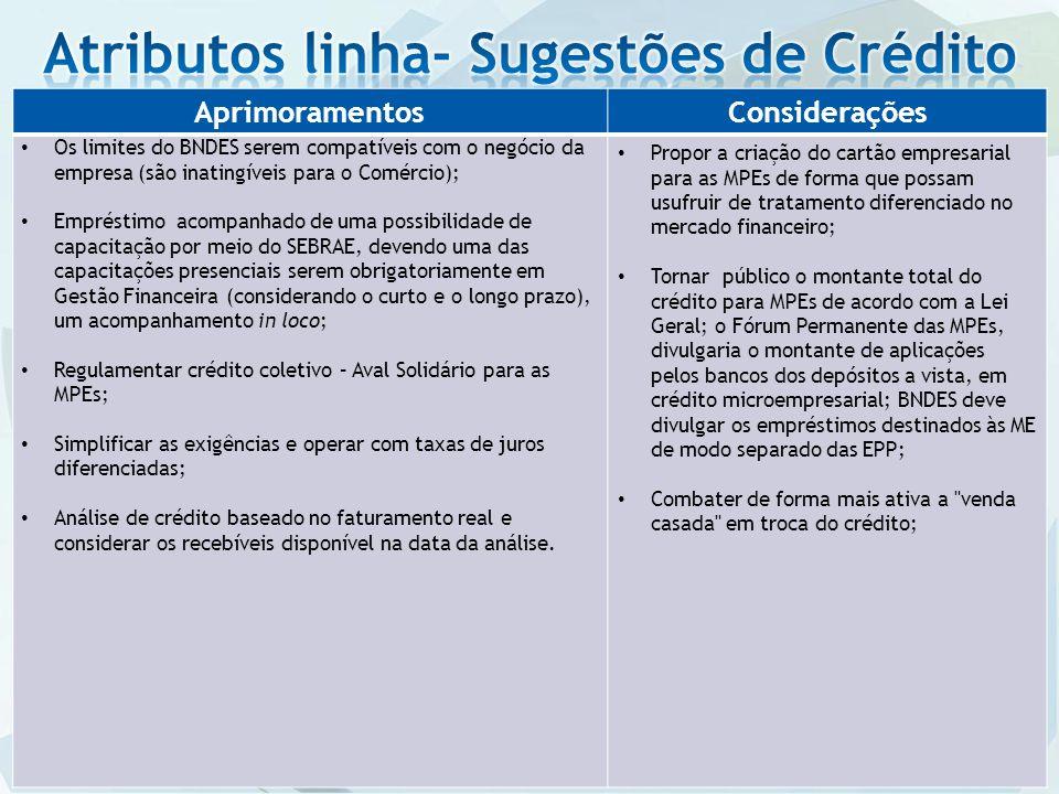 AprimoramentosConsiderações Os limites do BNDES serem compatíveis com o negócio da empresa (são inatingíveis para o Comércio); Empréstimo acompanhado