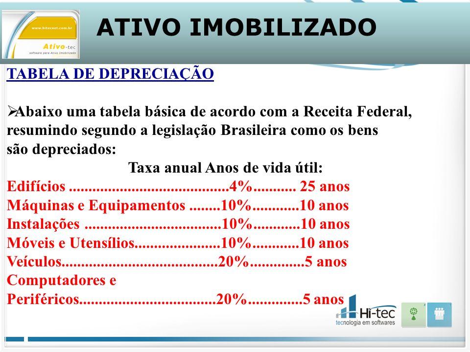 ATIVO IMOBILIZADO TABELA DE DEPRECIAÇÃO Abaixo uma tabela básica de acordo com a Receita Federal, resumindo segundo a legislação Brasileira como os bens são depreciados: Taxa anual Anos de vida útil: Edifícios.........................................4%...........