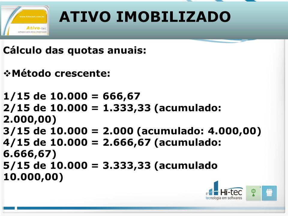 ATIVO IMOBILIZADO Cálculo das quotas anuais: Método crescente: 1/15 de 10.000 = 666,67 2/15 de 10.000 = 1.333,33 (acumulado: 2.000,00) 3/15 de 10.000 = 2.000 (acumulado: 4.000,00) 4/15 de 10.000 = 2.666,67 (acumulado: 6.666,67) 5/15 de 10.000 = 3.333,33 (acumulado 10.000,00)