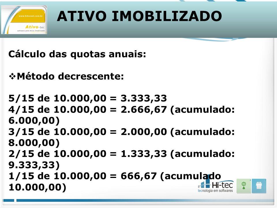 ATIVO IMOBILIZADO Cálculo das quotas anuais: Método decrescente: 5/15 de 10.000,00 = 3.333,33 4/15 de 10.000,00 = 2.666,67 (acumulado: 6.000,00) 3/15 de 10.000,00 = 2.000,00 (acumulado: 8.000,00) 2/15 de 10.000,00 = 1.333,33 (acumulado: 9.333,33) 1/15 de 10.000,00 = 666,67 (acumulado 10.000,00)